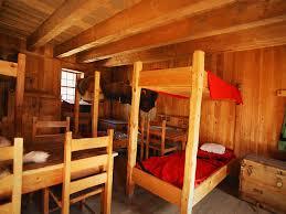 10 Must Travel Essentials For by Checklist Top 10 Hostel Travel Essentials