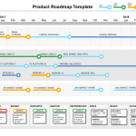 product roadmap powerpoint template powerpoint product roadmap