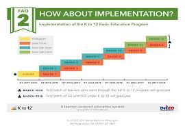 the k to 12 program an understanding of the development process of