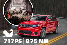 jeep tomahawk hellcat jeep grand cherokee trackhawk 2017 motor marktstart