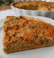 cuisiner le tofu nature tarte aux petits pois carottes et tofu les meilleures recettes de