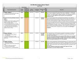 team progress report template weekly team status report templateprofessional templates