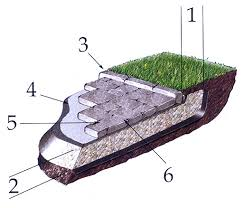 How To Install A Paver Laying Paver Stones Crafts Home