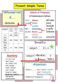 9 best english images on pinterest printable worksheets student