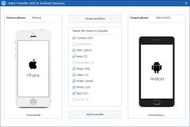 iphone to android transfer ios to android data transfer syncios manager for ios android