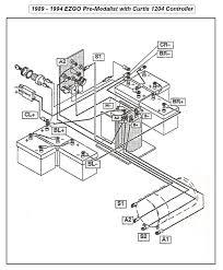 36 volt ez go golf cart wiring diagram gooddy org throughout