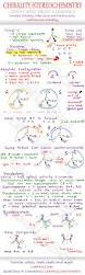chirality u0026 stereochemistry cheat sheet study guide finding