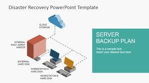 Business Continuity And Disaster Recovery Plan Template Disaster Recovery Powerpoint Template Slidemodel