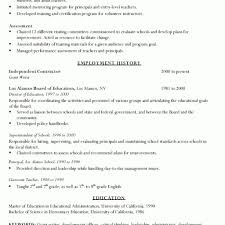 resume writing template exles of resumes best photos sle memo format template word