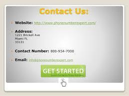 Vanity Phone Numbers Search Get Your Own Vanity Phone Number