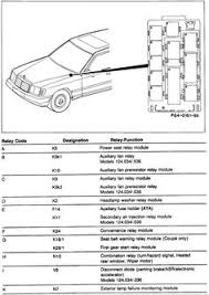 w140 a c wiring diagram mercedes benz forum auto pinterest
