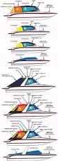 21 best boats images on pinterest wakeboard towers wakeboarding