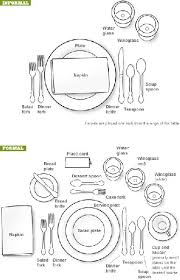 Setting Table 13 Best Wedding Table Settings Images On Pinterest Marriage