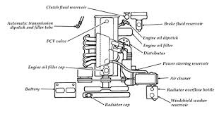 ford 300 cid 4 9l i 6 engine specs u0026 info