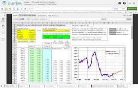 Spreadsheet Graphs And Charts Excel Ling At Discovery Spreadsheets In Document Review The