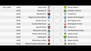sky bet chionship table sky bet chionship 2016 17 youtube