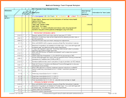 Project Report Template Excel 7 Excel Template For Work Plan Bussines Proposal 2017
