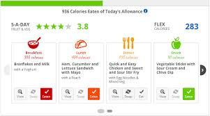 diet plans for weight loss weight loss resources weight loss