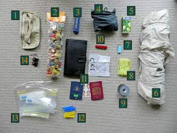 Delaware travel packing list images Ultimate packing list for long term travel backpacking jpg