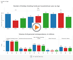 on average how many christmas cards are sent each year in the