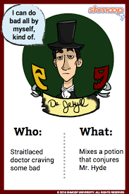 main themes dr jekyll and mr hyde dr jekyll in strange case of dr jekyll and mr hyde chart