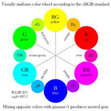 golden u0027s guide to mixing acrylics great info for the love of