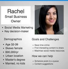 the beginner u0027s guide to creating marketing personas buffer