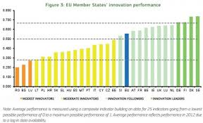 irish economy 2015 2014 facts innovation news global innovation index 2015 ireland in top 10 due to tax strategies