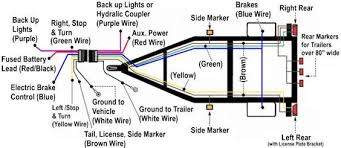 rv wiring 6 pole diagram camping pinterest rv camper