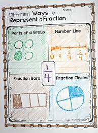 284 best fractions for third grade images on pinterest math