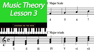 chords built on scale degrees learn music theory lesson 3