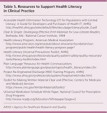health literacy in primary care practice american family physician