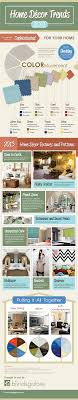 home decor infographic home decor trends for 2013 infographic