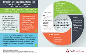 forensic psychology graduate programs gradschools com in california