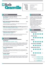 Resume Espanol Book Report Outlines 2nd Grade Should I Ask For An Interview In A