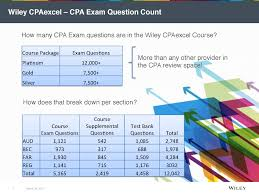 wiley cpaexcel adds 2 400 more aicpa practice questions