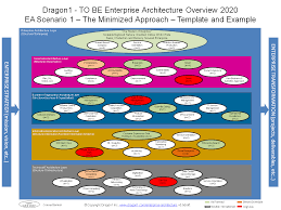 what is it enterprise architecture beautiful home design gallery