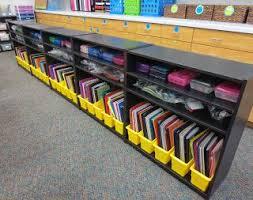 Individual Student Desks Community Vs Individual Supplies