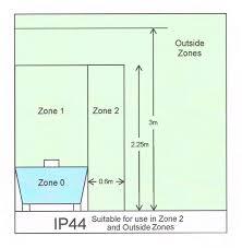 Bathroom Lighting Zones Bathroom Lights Zone 2 Light Ideas Light Ideas