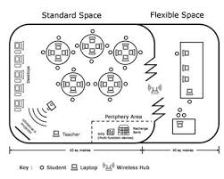 Computer Lab Floor Plan 84 Best Computer Lab Design Images On Pinterest Library Ideas