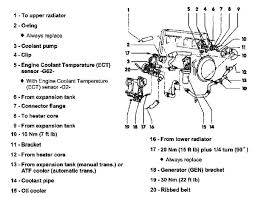 diagram 2001 jetta engine wiring diagrams instruction