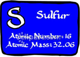 Sulfur On The Periodic Table Table Of Elements Sulfur Royalty Free Clipart Picture