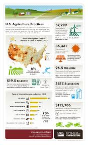 usda nass census of agriculture 2012 census of agriculture