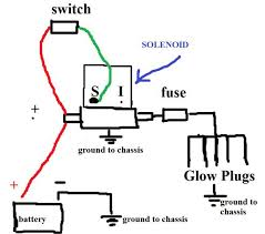 manual glow plug