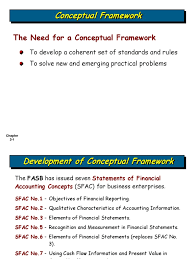 wiley chapter 2 conceptual framework underlying financial