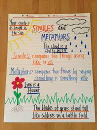 simile and metaphor anchor chart education pinterest simile