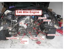 e46 m54 engine diagram bmw wiring diagrams instruction
