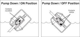 septic wiring diagram septic tank electrical wiring wiring diagrams