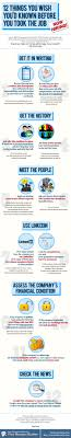 are there any free resume builders should you take a job job search infographic the muse