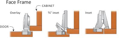 kitchen corner cabinet hinge adjustment try cup hinges for your next cabinets learn how to choose